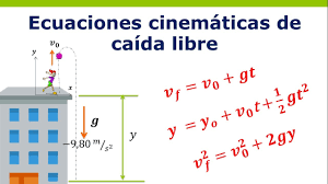 Ecuaciones cinemáticas de caída libre - YouTube